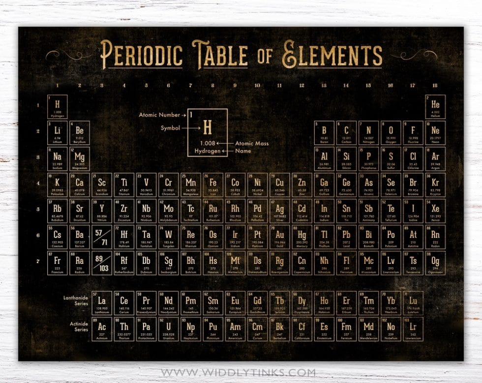industrial vintage periodic table sign simple
