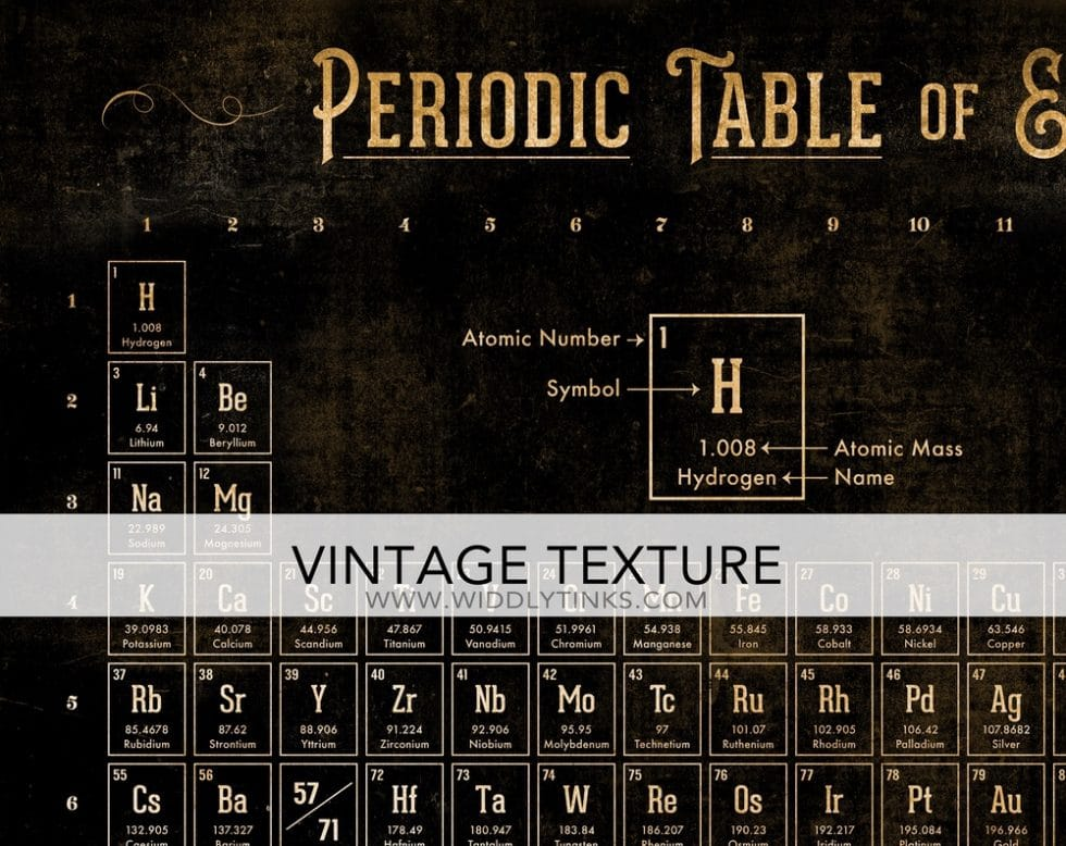periodic table closeup