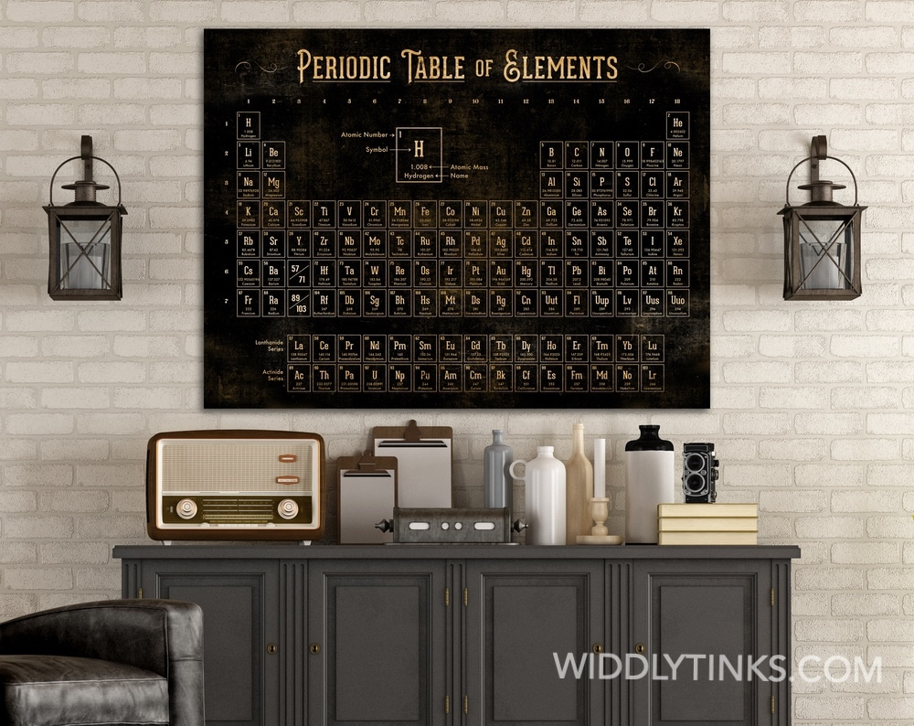 Vintage Periodic Table of Elements Sign